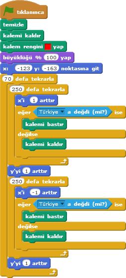 Diziler Kalem 2