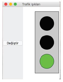 Trafik Işıkları Örneği