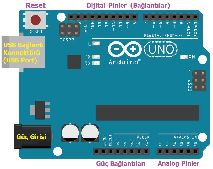 Arduino UNO R3 bağlantı örneği