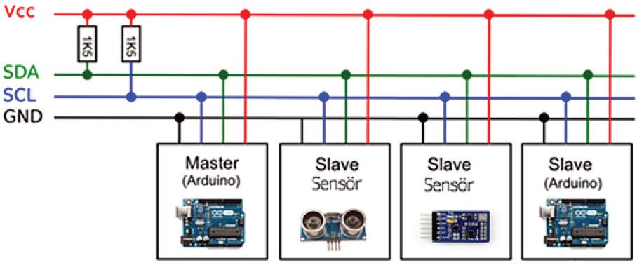 I2C veri yolu bağlantı şekilleri