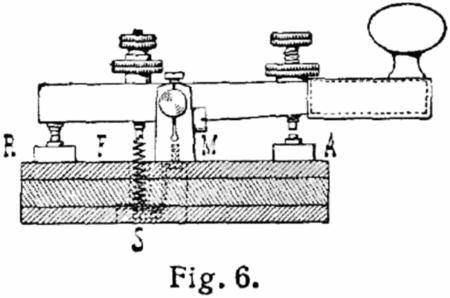 Telgraf1