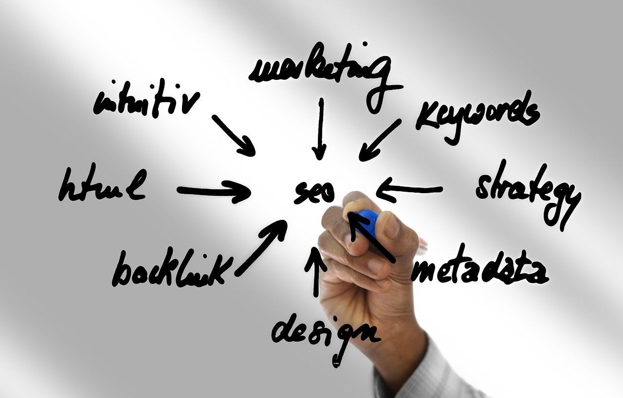 Anahtar kelime analizi