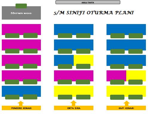Sınıf Oturma Planı